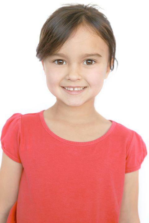 Now Actors - Milla Graham-Arho